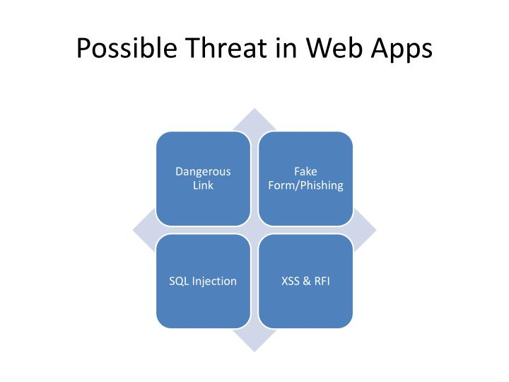 Possible Threat in Web Apps