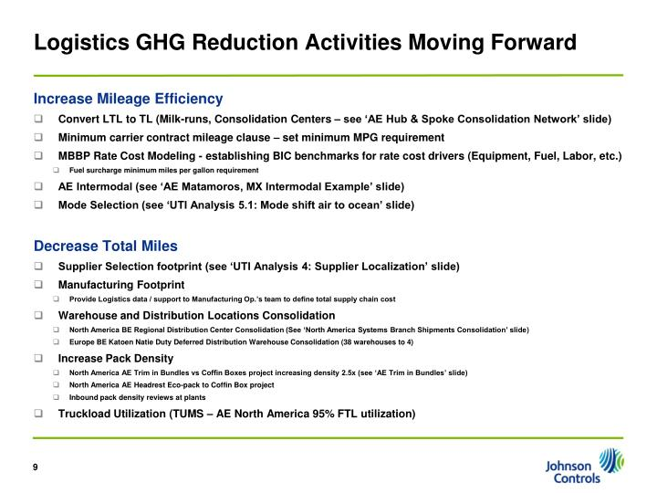 Logistics GHG Reduction Activities Moving Forward