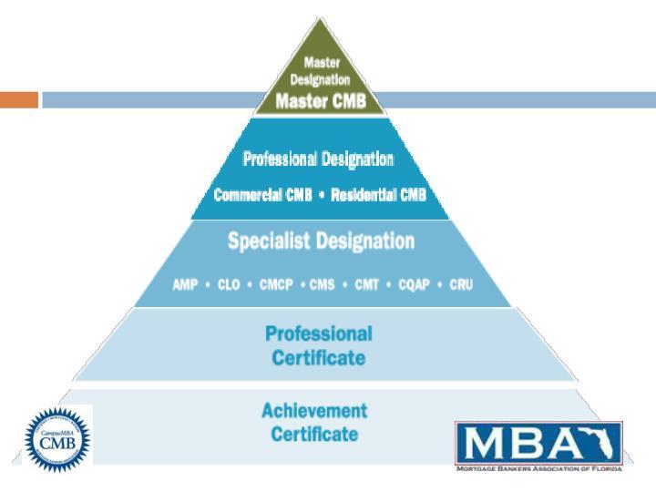 Obtaining your cmb designation