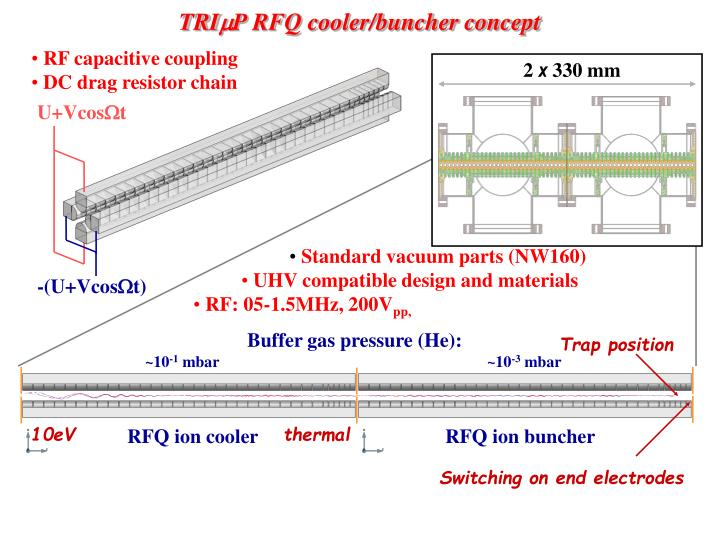 RF capacitive coupling