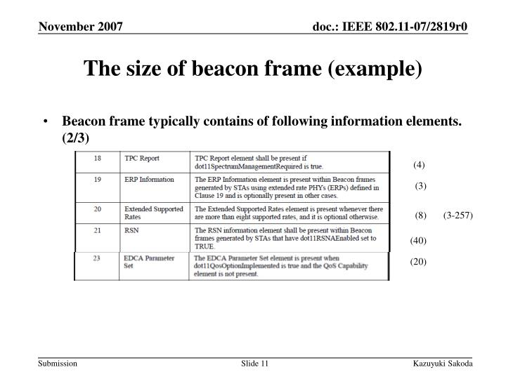The size of beacon frame (example)
