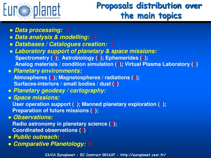 Proposals distribution over
