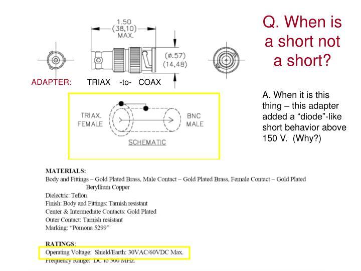 Q. When is a short not a short?