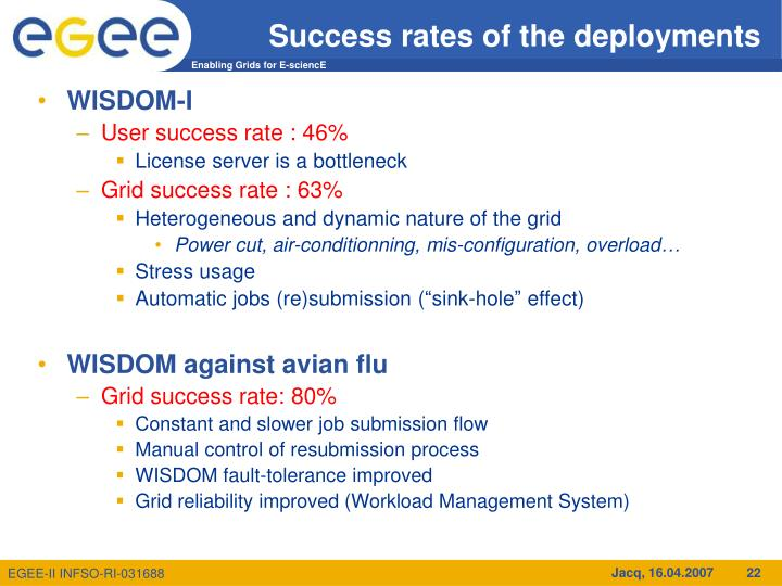 Success rates of the deployments