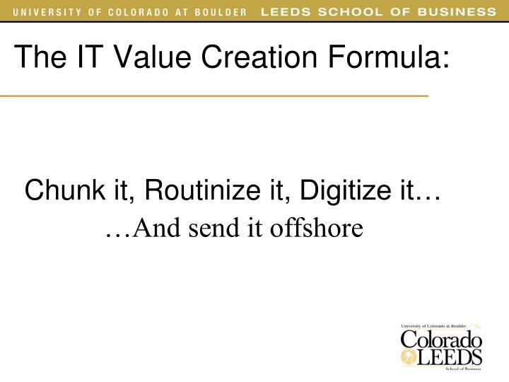 The it value creation formula