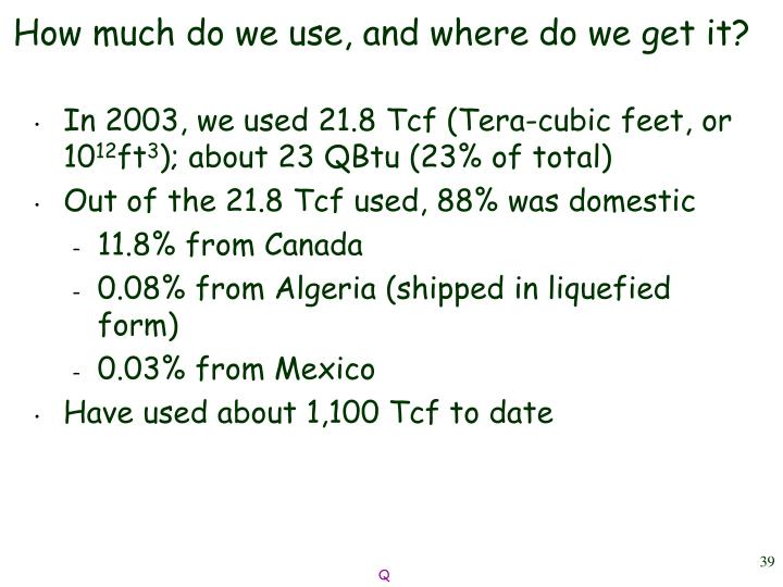 How much do we use, and where do we get it?