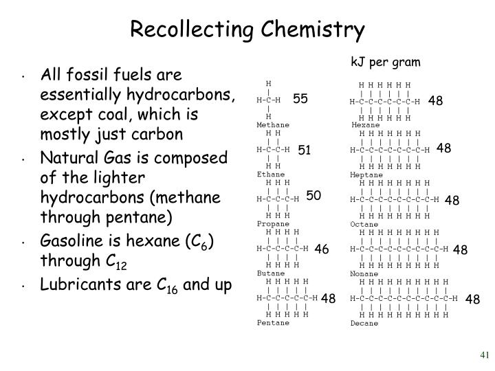 Recollecting Chemistry