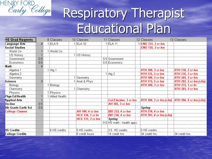 Respiratory Therapist Educational Plan
