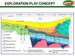 exploration play concept