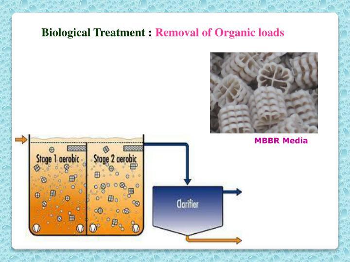 Biological Treatment