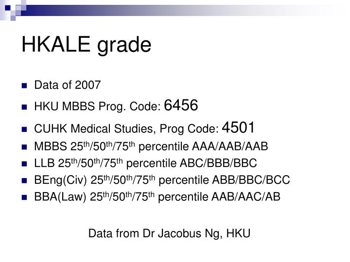 HKALE grade