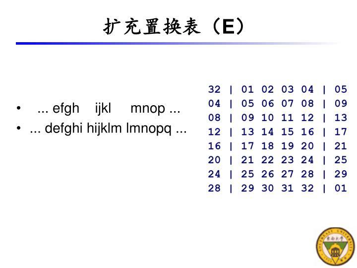 扩充置换表(