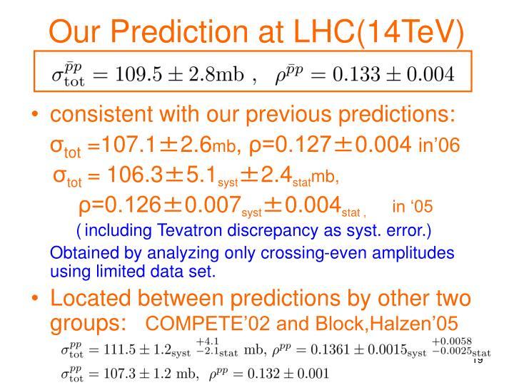 Our Prediction at LHC(14TeV)
