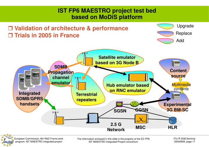 IST FP6 MAESTRO project test bed
