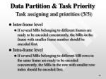 data partition task priority task assigning and priorities 5 5