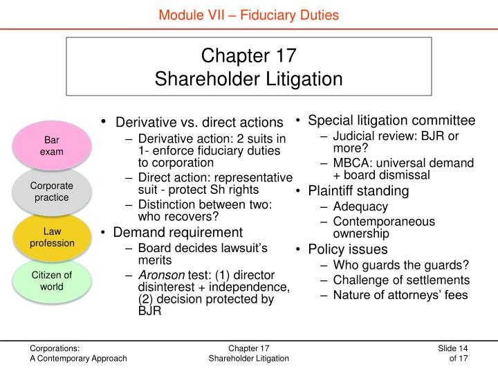 Module VII – Fiduciary Duties