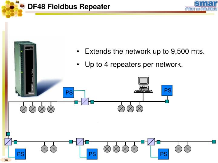 Extends the network up to 9,500 mts.