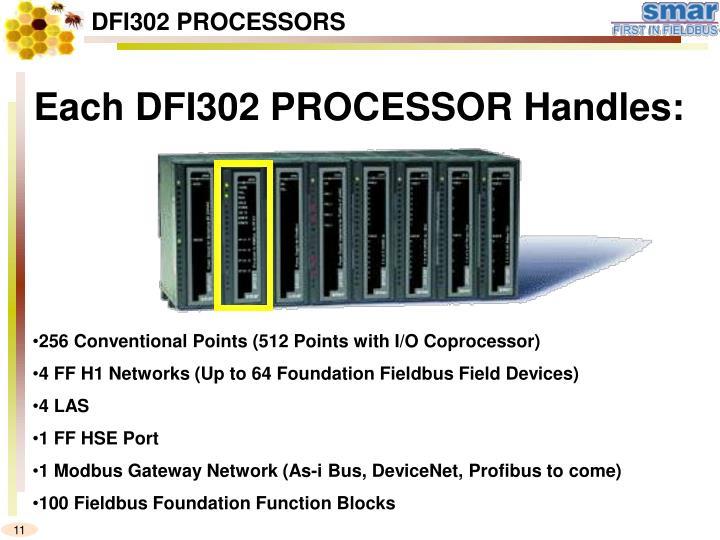 DFI302 PROCESSORS