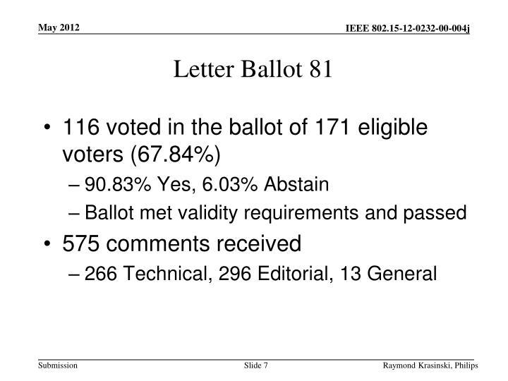 Letter Ballot 81