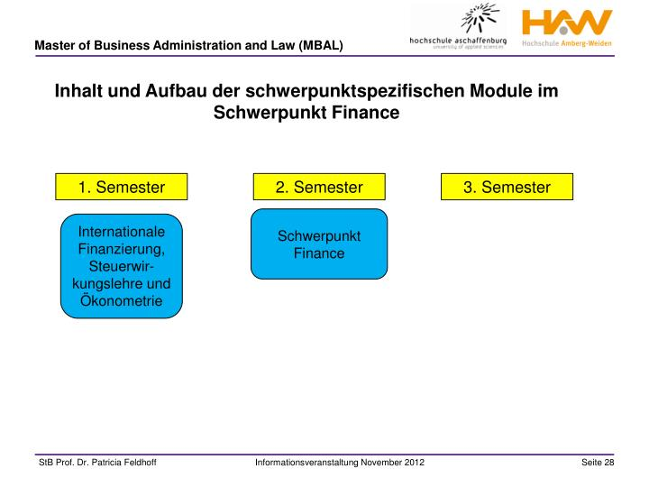 Inhalt und Aufbau der schwerpunktspezifischen Module im Schwerpunkt Finance
