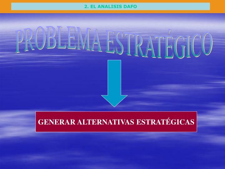 2. EL ANALISIS DAFO