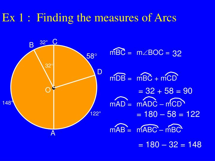 Ex 1 :  Finding the measures of Arcs