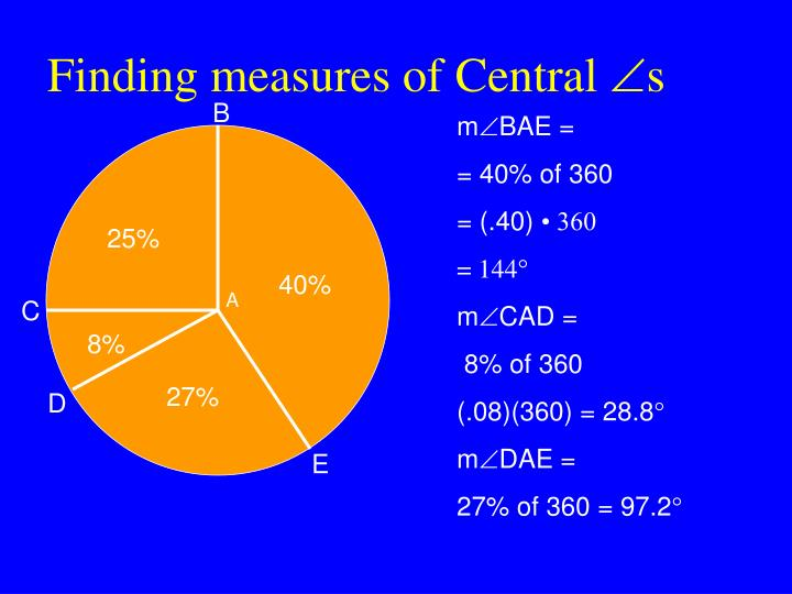Finding measures of Central