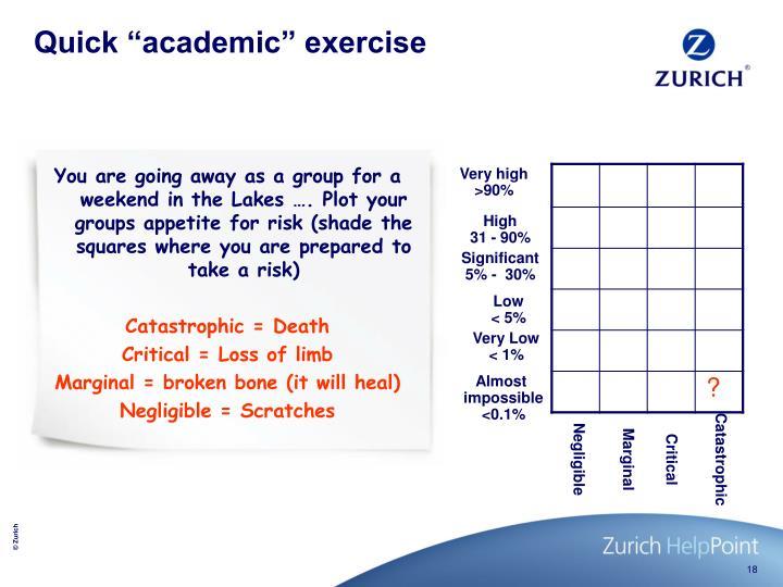 """Quick """"academic"""" exercise"""