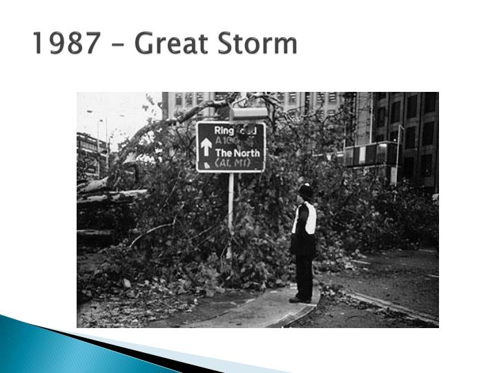 1987 – Great Storm