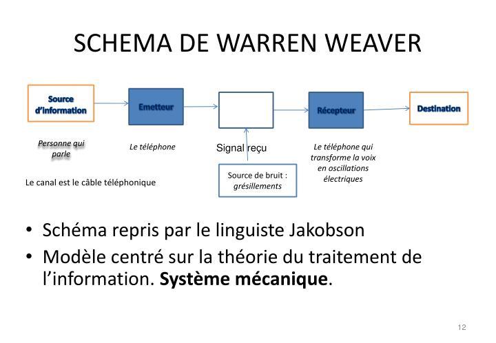 SCHEMA DE WARREN WEAVER