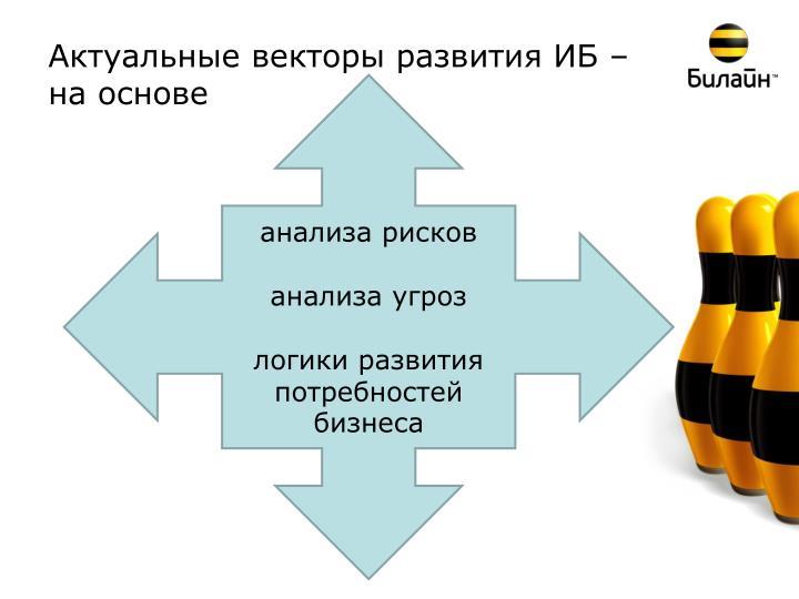 Актуальные векторы развития ИБ – на основе