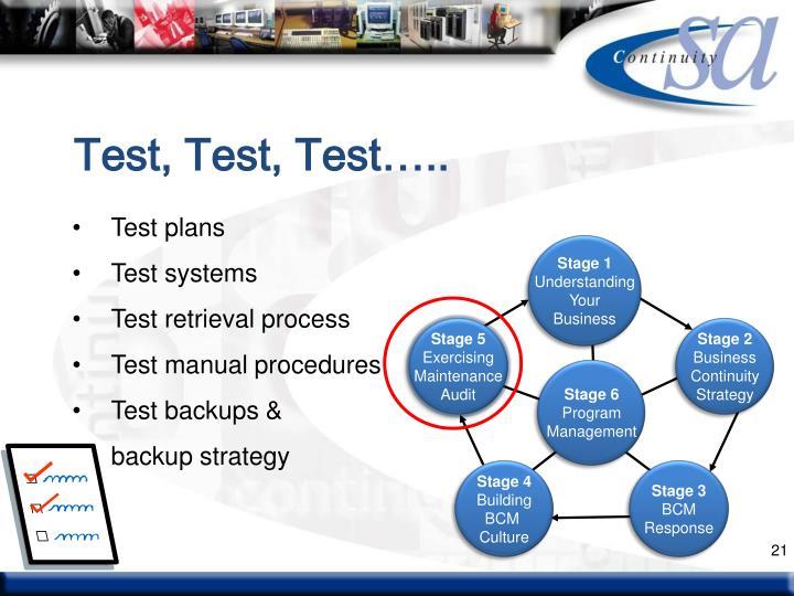 Test, Test, Test…..