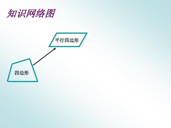 知识网络图
