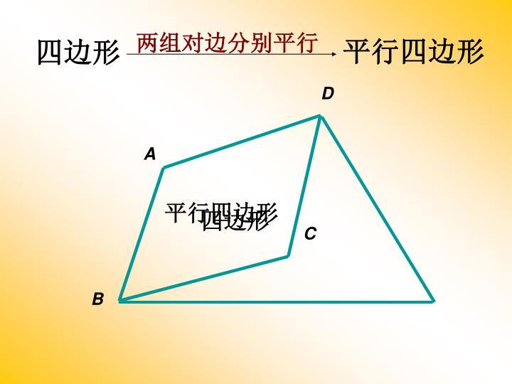 两组对边分别平行
