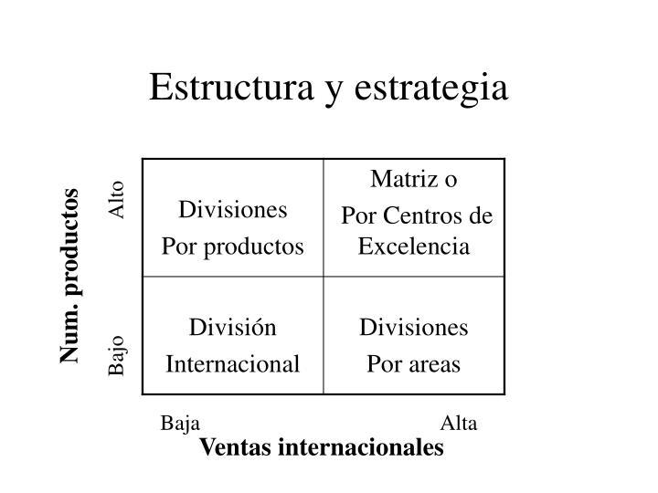 Estructura y estrategia