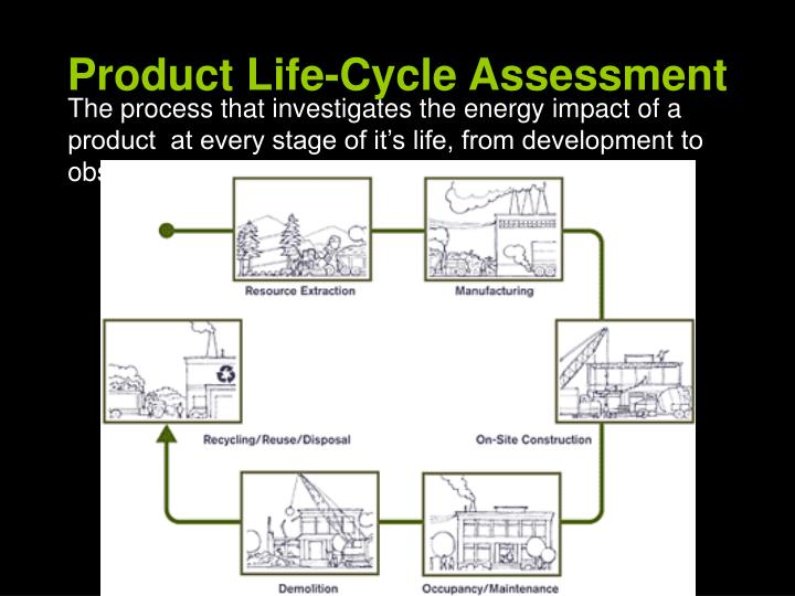 Product Life-Cycle Assessment