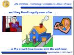 in the smart blue house with the red door