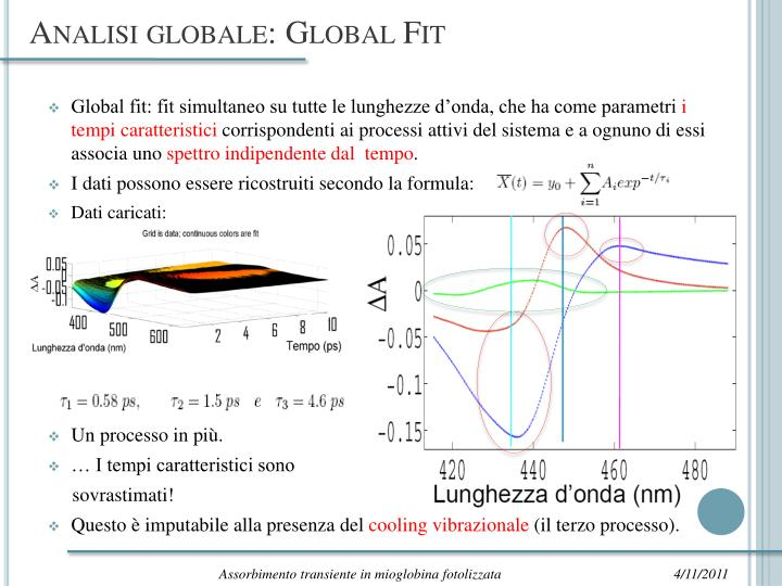 Analisi globale: Global Fit