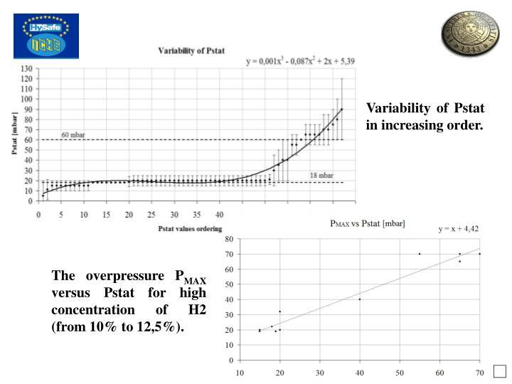 Variability of Pstat in increasing order.