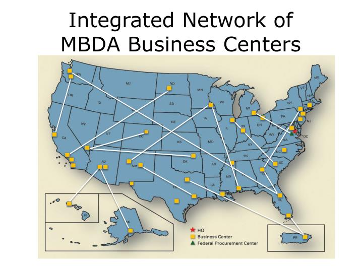 Integrated network of mbda business centers