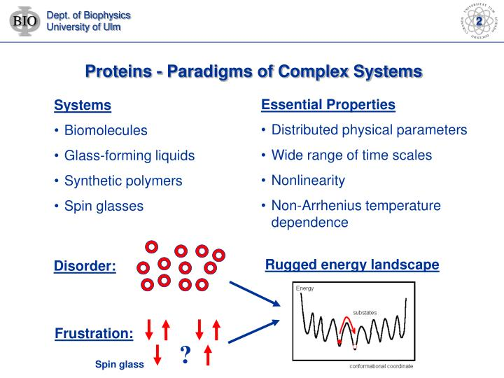 Proteins paradigms of complex systems
