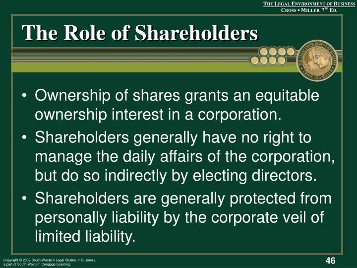 The Role of Shareholders