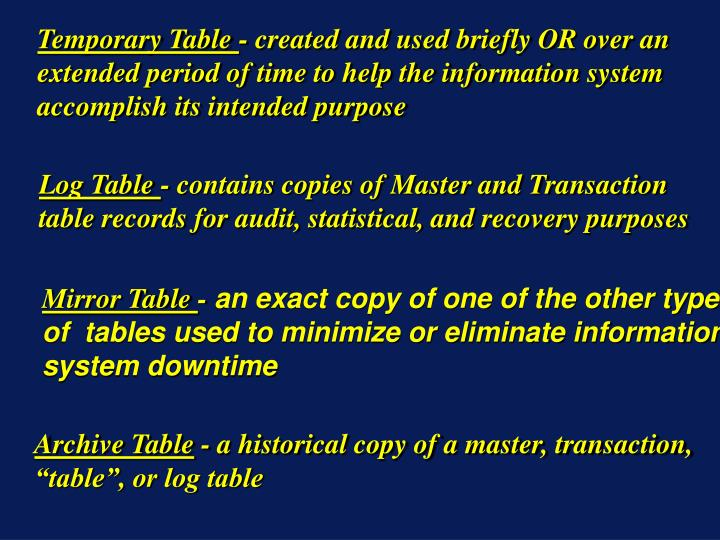 Temporary Table