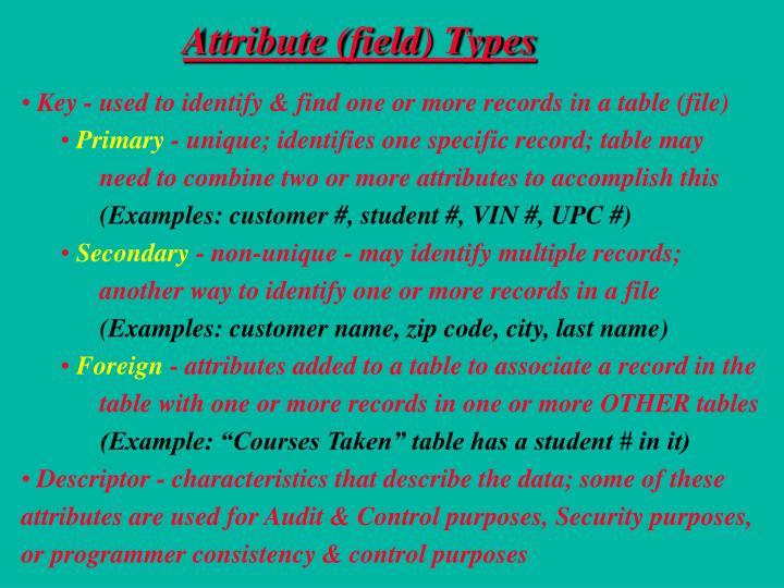 Attribute (field) Types