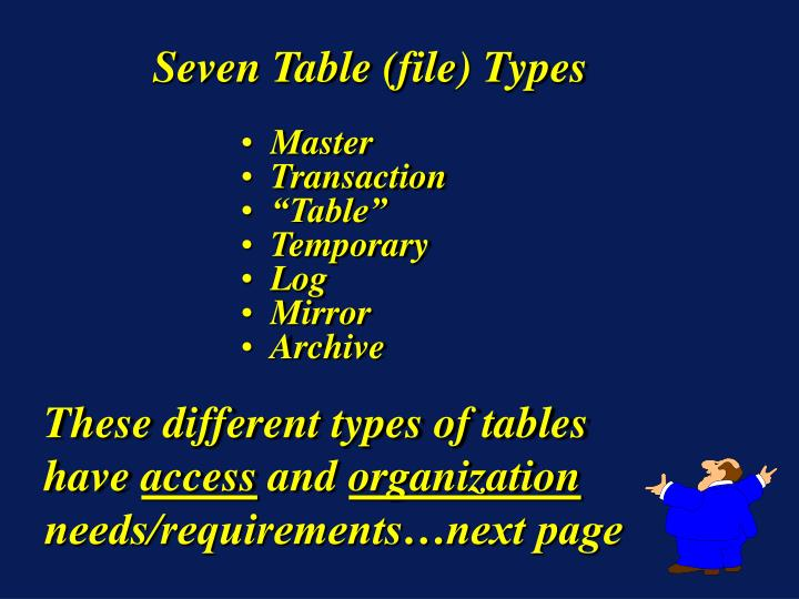 Seven Table (file) Types