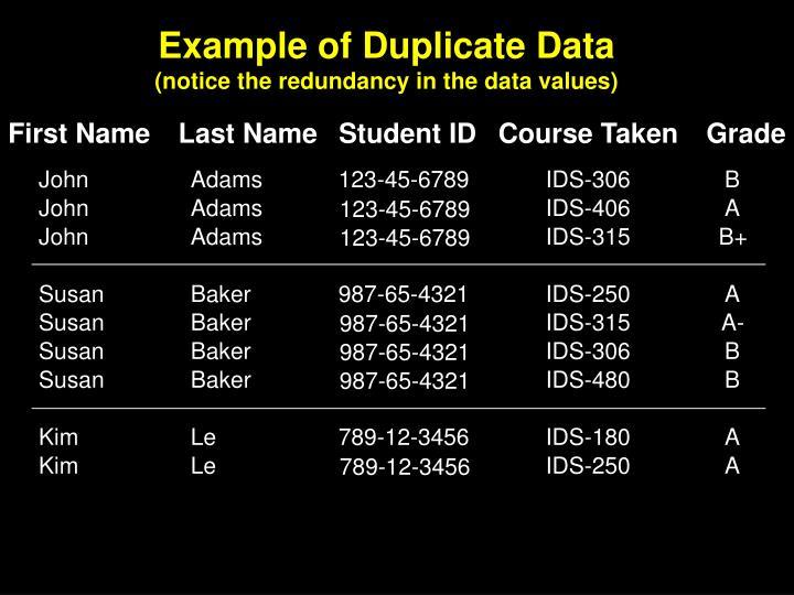 Example of Duplicate Data