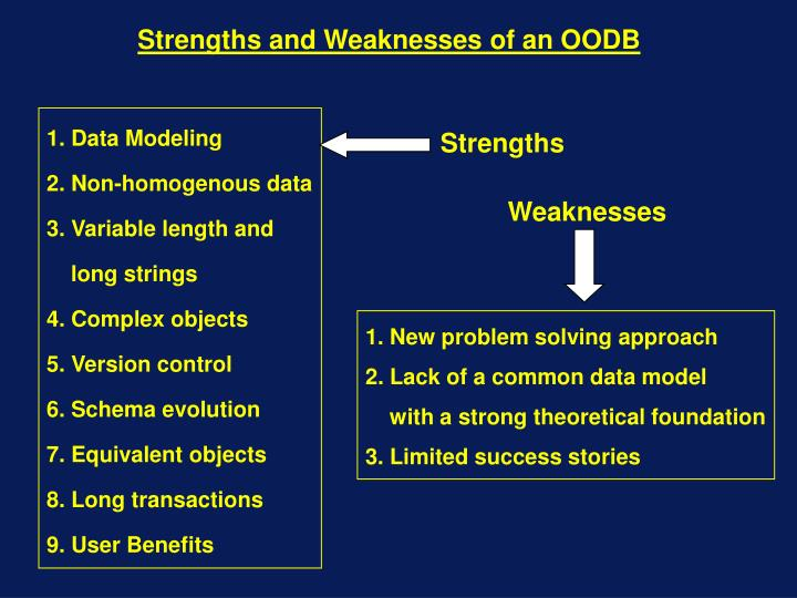 Strengths and Weaknesses of an OODB