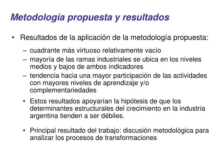 Metodología propuesta y resultados