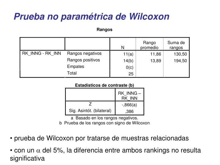 Prueba no paramétrica de Wilcoxon