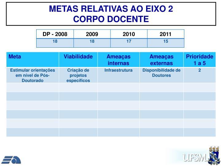 METAS RELATIVAS AO EIXO 2